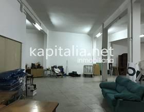 premises rent in valencia province